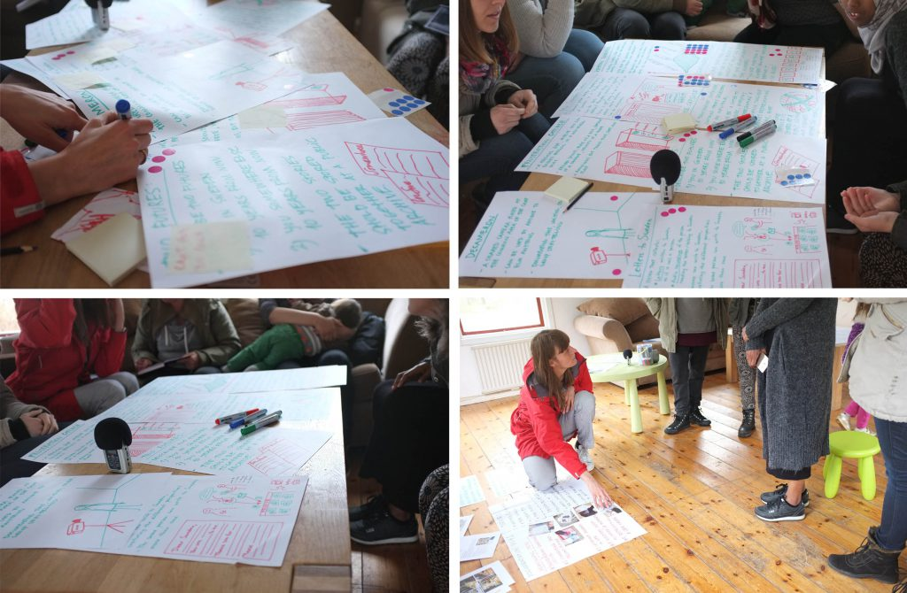 Evaluation of co-archiving concept ideas in collaboration with users (CC:BY-NC).